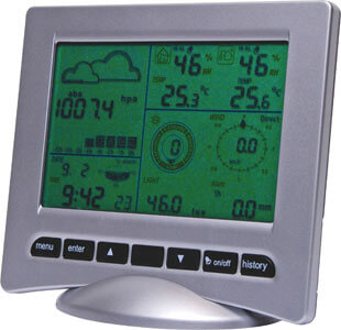 Weather Station Deluxe Wireless Home USB